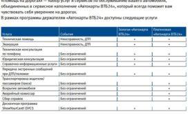 Как забрать птс из банка после погашения кредита займ под птс авто Власьевский Малый переулок