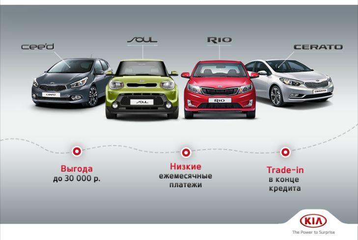 Автомобили Киа