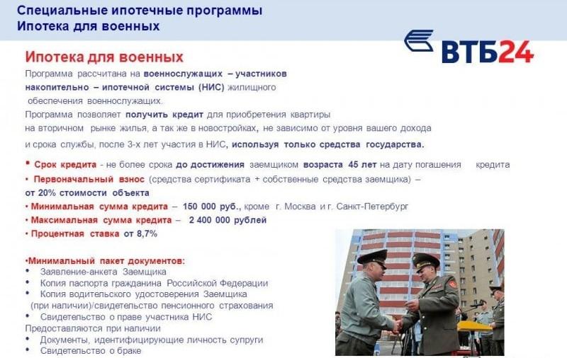 Ипотека для военных ВТБ