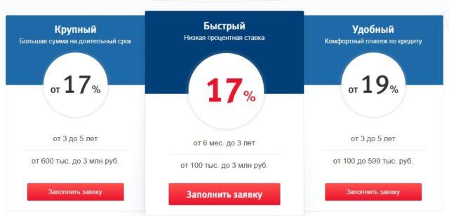 Потребительские кредиты от ВТБ