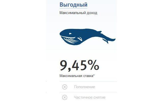 Проценты вклада Выгодный