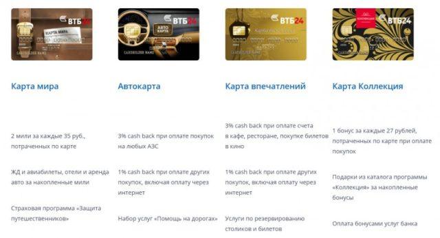 Золотые карты от банка ВТБ