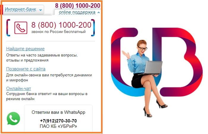 Варианты поддержки УБРиР