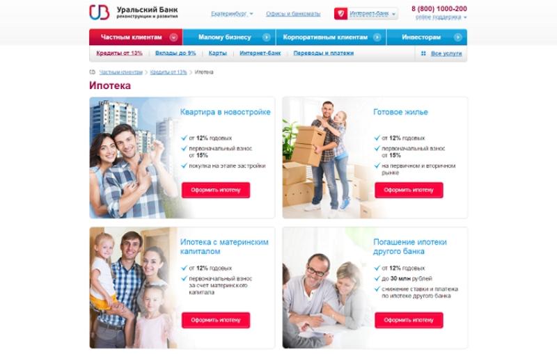 Программы ипотеки УБРИР