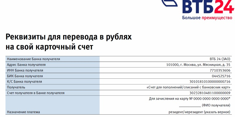 Реквизиты для переводов в рублях