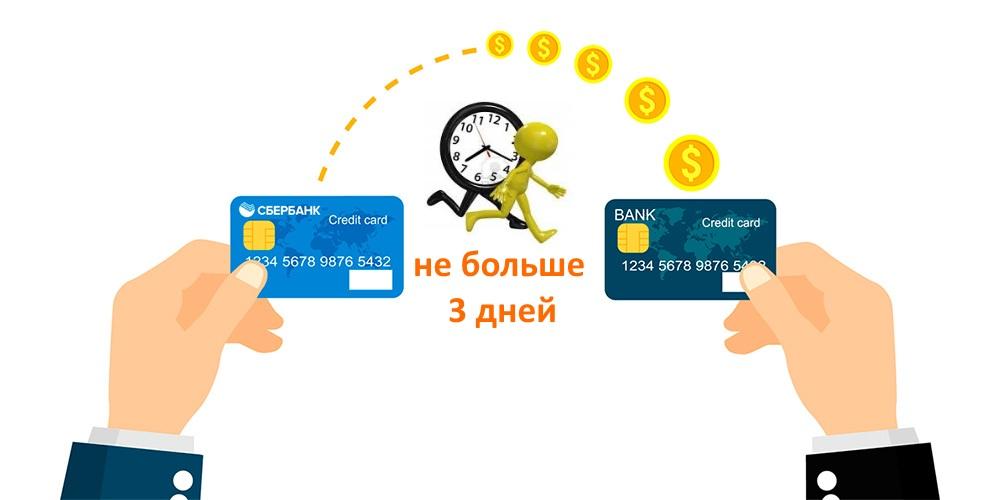Время перевода средств