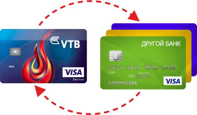 оформить кредит в хоум кредит банке