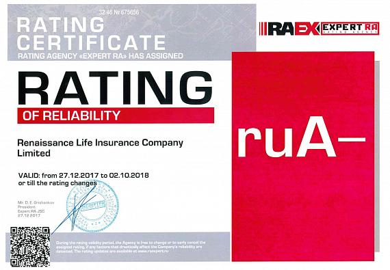 Рейтинг страховой компании Ренессанс Жизнь