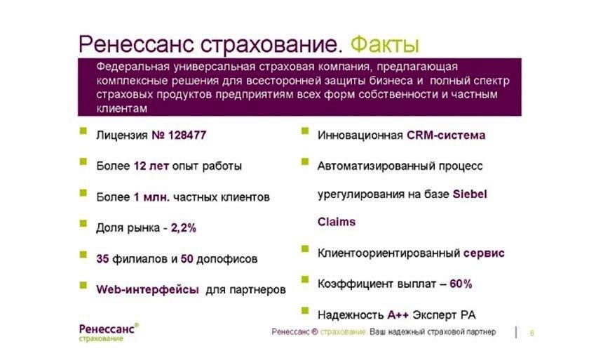 Факты о Ренессанс страхование