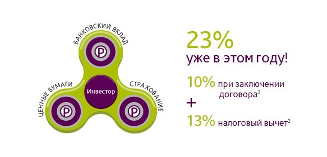 Программа Инвестор Ренессанс страхование
