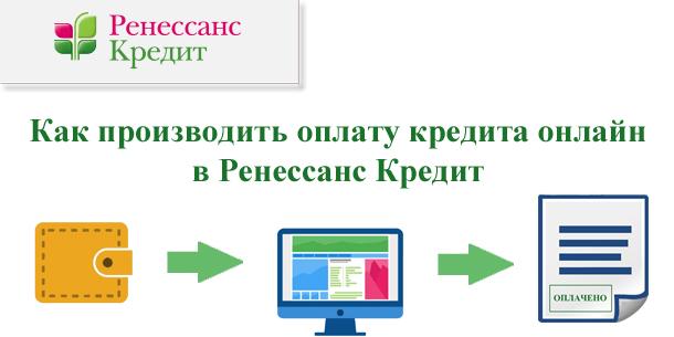 взять кредит в онлайн банке сбербанке отзывы