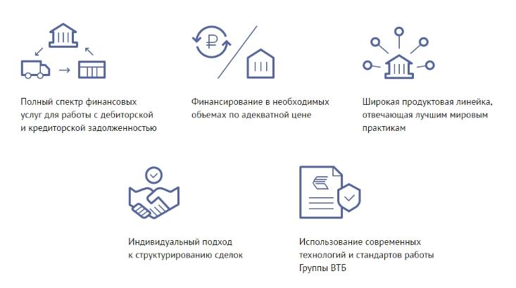 Преимущества факторинга ВТБ
