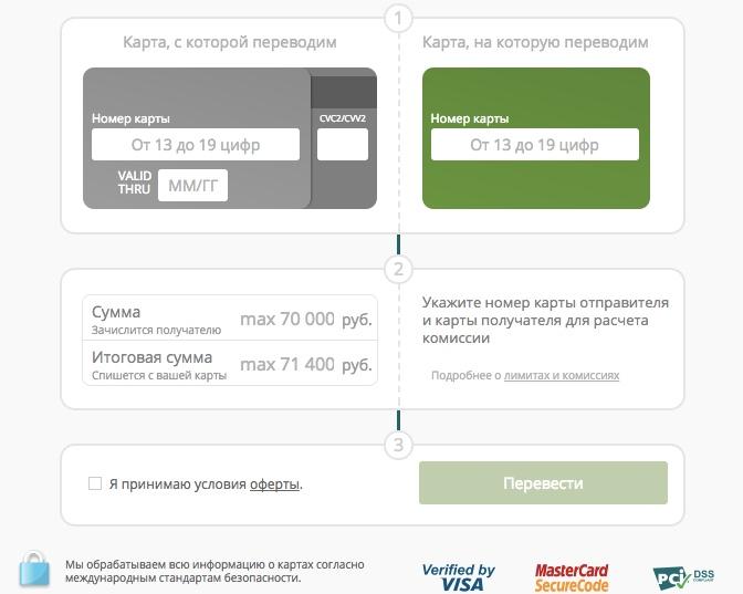 Перевод ч карты на карту ОТП банка