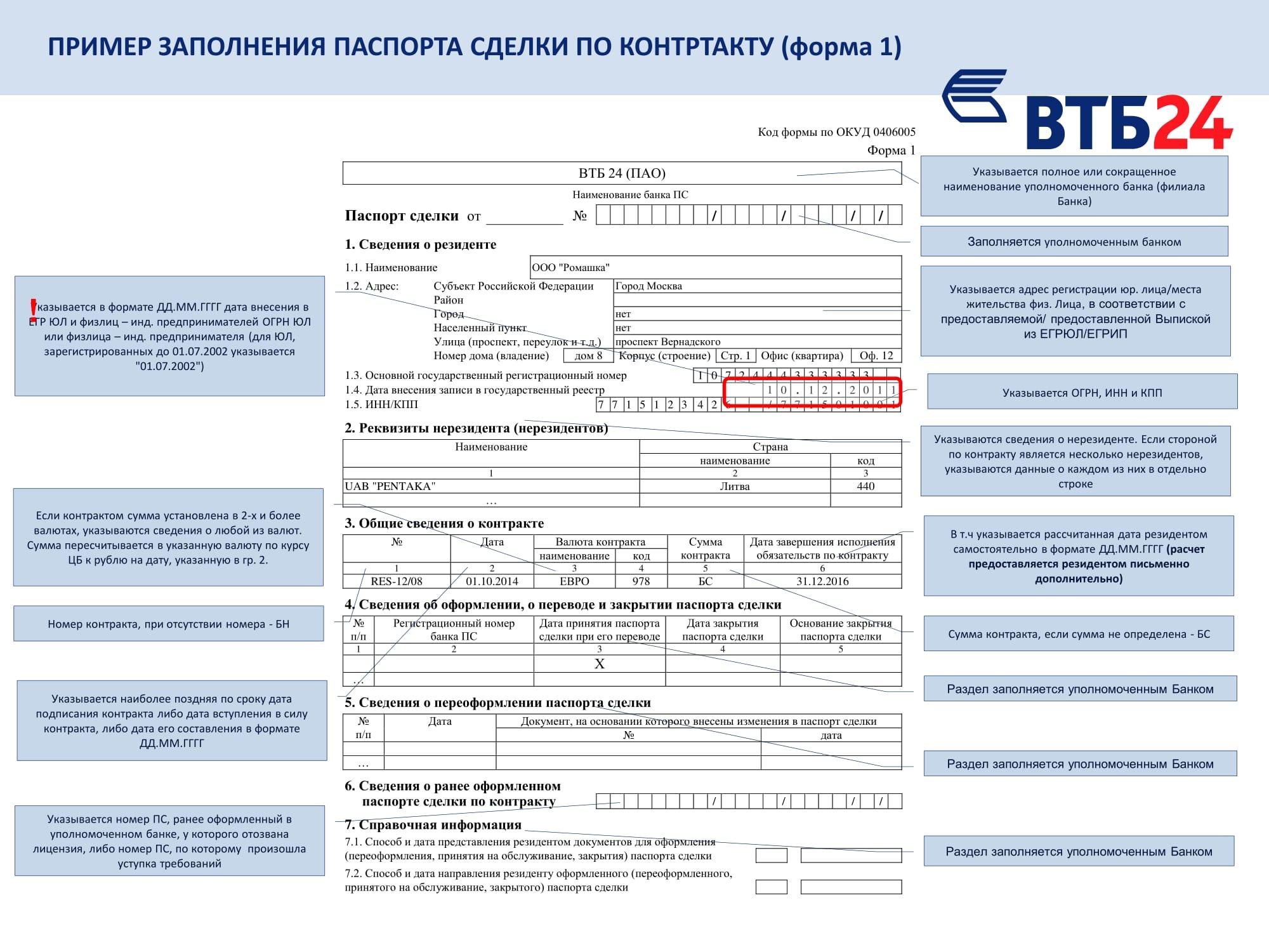 Форма заполнения паспорта сделки по контракту