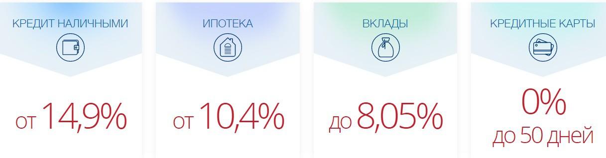 Продукты банка ВТБ