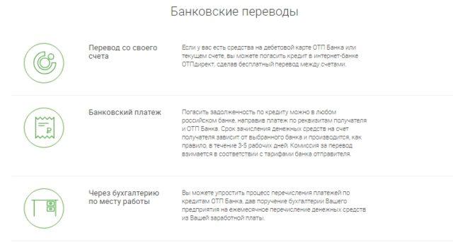Банковские переводы ОТП банка