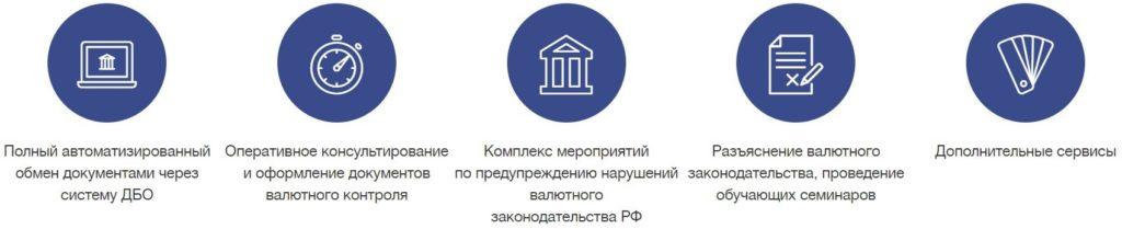 Функции валютного контроля