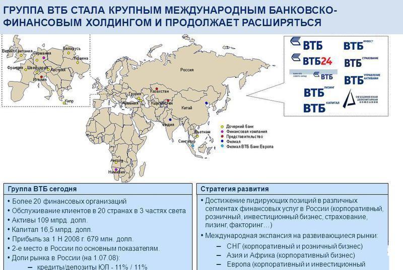 Распространение банка ВТБ