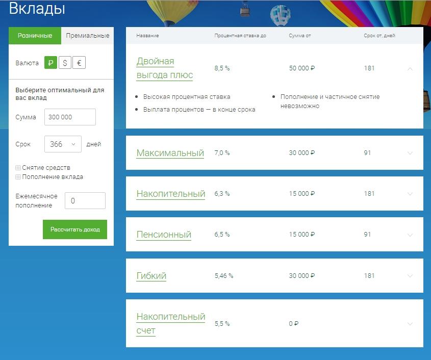 втб банк ипотечный кредит условия 2020