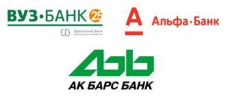Банки–партнеры УБРиР