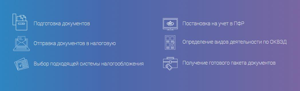 Документооборот при регистрации бизнеса в УБРиР