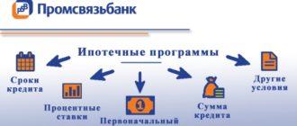 Ипотечный программы Промсвязьбанка
