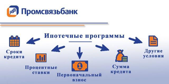 Займ с плохой ки и открытыми просрочками zaim s plohoi ki.ru