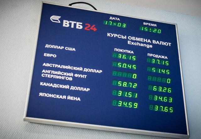 обмен валют втб 24 сегодня подать заявку на кредит в райффайзенбанк онлайн екатеринбург