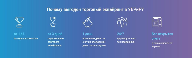 Преимущества торгового эквайринга УБРиР