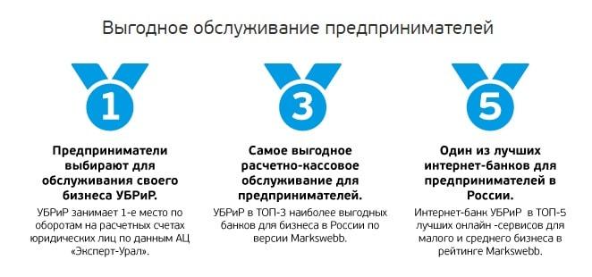 Преимущества УБРиР для предпринимателей
