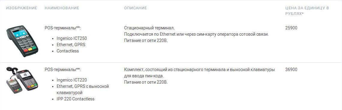 Терминалы для эквайринга от УБРиР