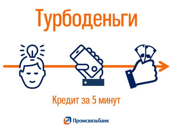 Кредит Турбоденьги