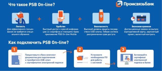 Возможности psb-онлайн
