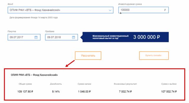 Расчет портфеля инвестиций на сайте