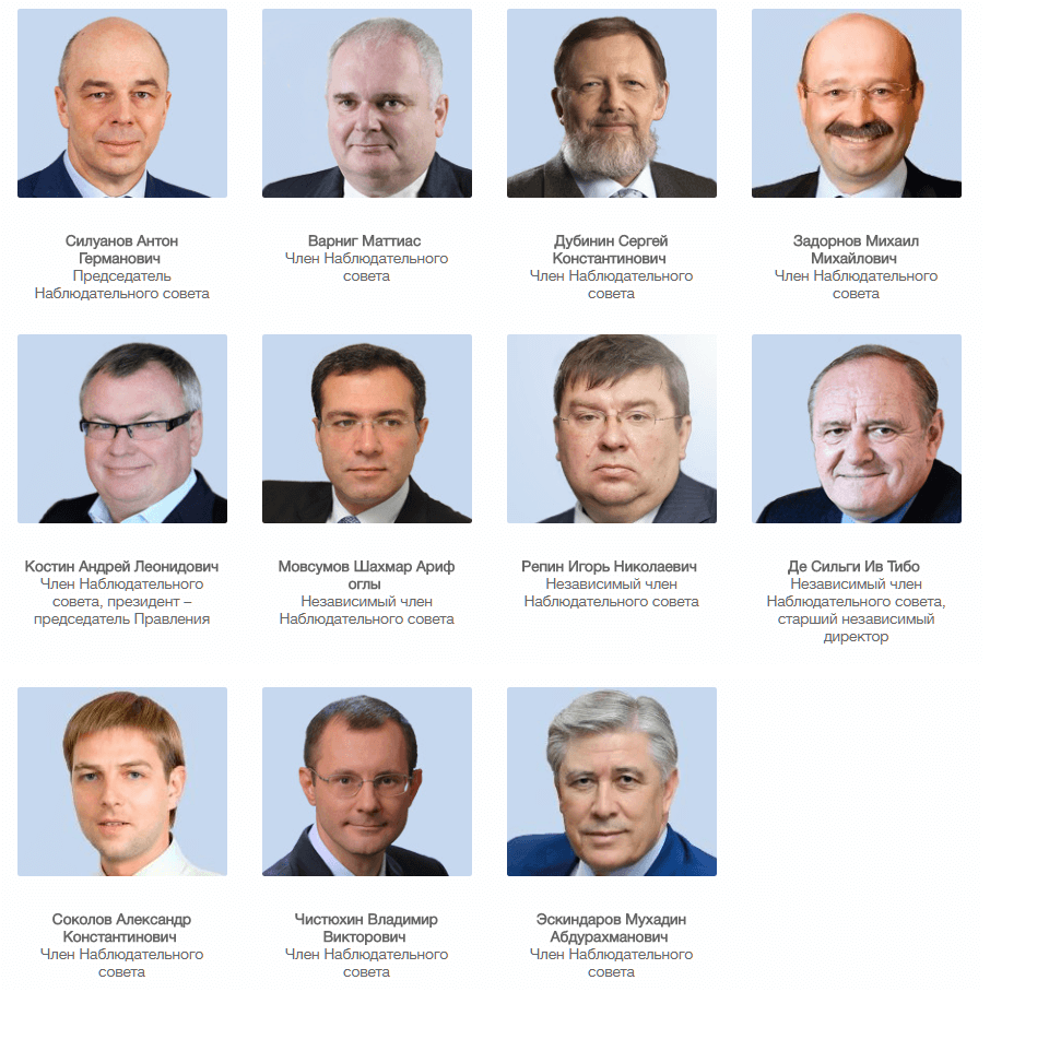 Состав наблюдательного совета ВТБ
