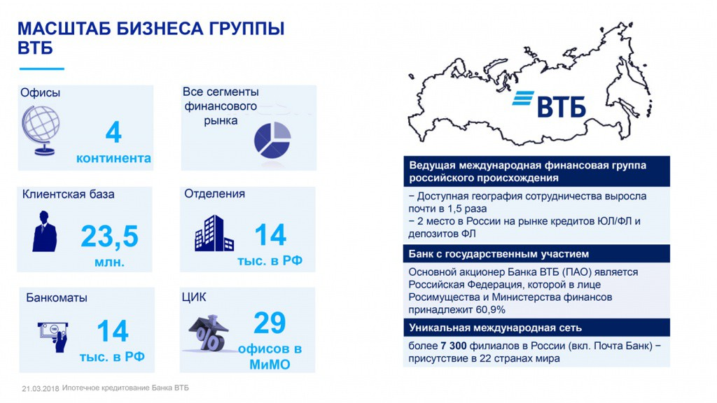 Пао втб банк адрес украина