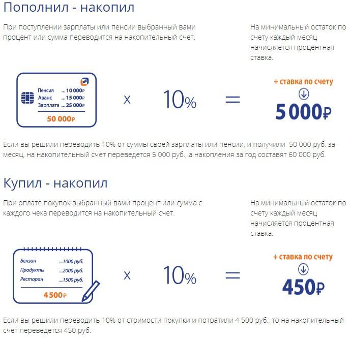 Особенности накопительного счета Доходный Промсвязьбанк
