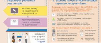 РКО Промсвязьбанк