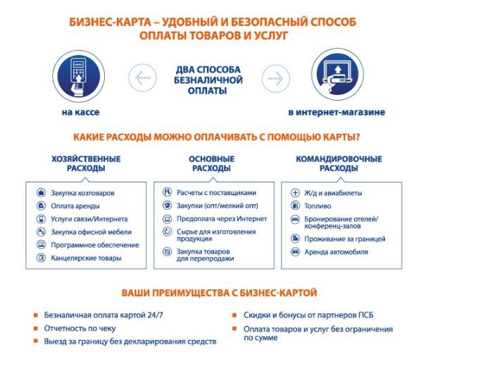 Возможности бизнес-карт Промсвязьбанка