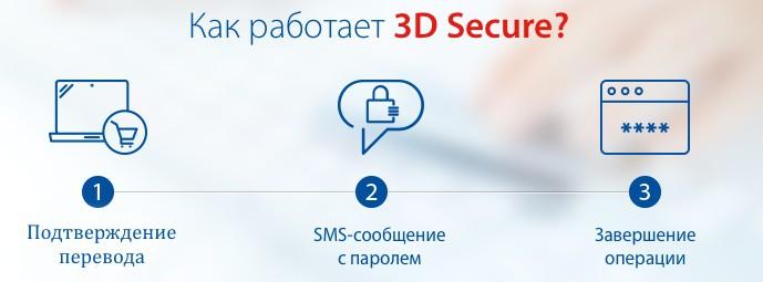 Работа 3D-secure